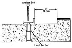 Drill holes for anchors