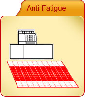 Soft antifatigue mats