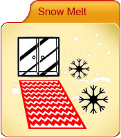 heated snow mwlt mats