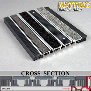 "Perfec Roll-Up™ 3/4"" Rollup Grate Matting"